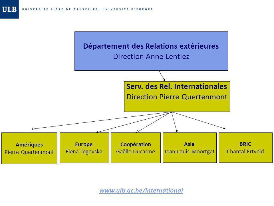 Département des Relations extérieures Direction Anne Lentiez Serv. des Rel. Internationales Direction Pierre Quertenmont Amériques Pierre Quertenmont