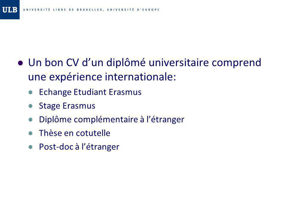 Un bon CV dun diplômé universitaire comprend une expérience internationale: Echange Etudiant Erasmus Stage Erasmus Diplôme complémentaire à létranger