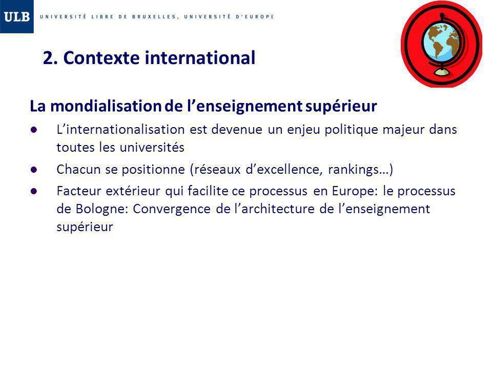 2. Contexte international La mondialisation de lenseignement supérieur Linternationalisation est devenue un enjeu politique majeur dans toutes les uni