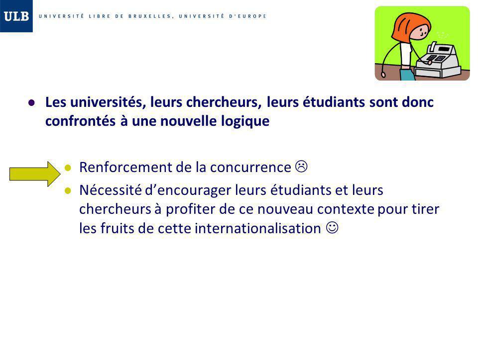 CONDITIONS A REMPLIR POUR ETRE CANDIDAT : Etre régulièrement inscrit en doctorat dans une université de la Communauté française de Belgique.