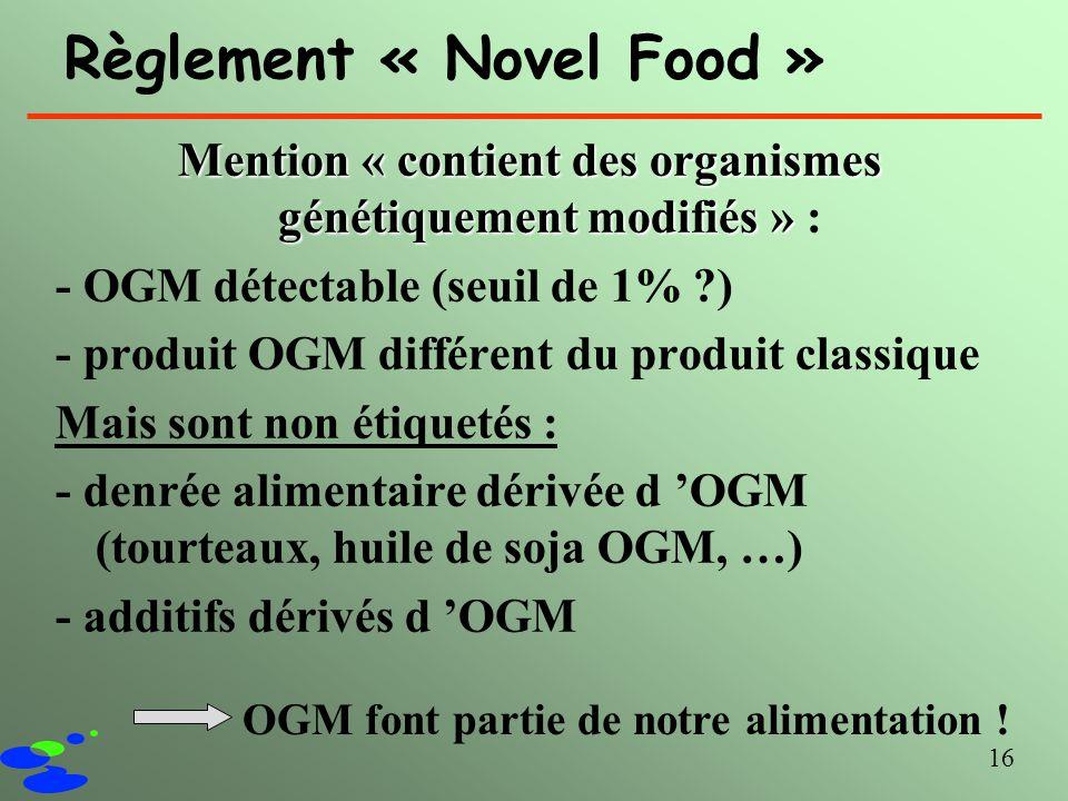 16 Règlement « Novel Food » Mention « contient des organismes génétiquement modifiés » Mention « contient des organismes génétiquement modifiés » : -