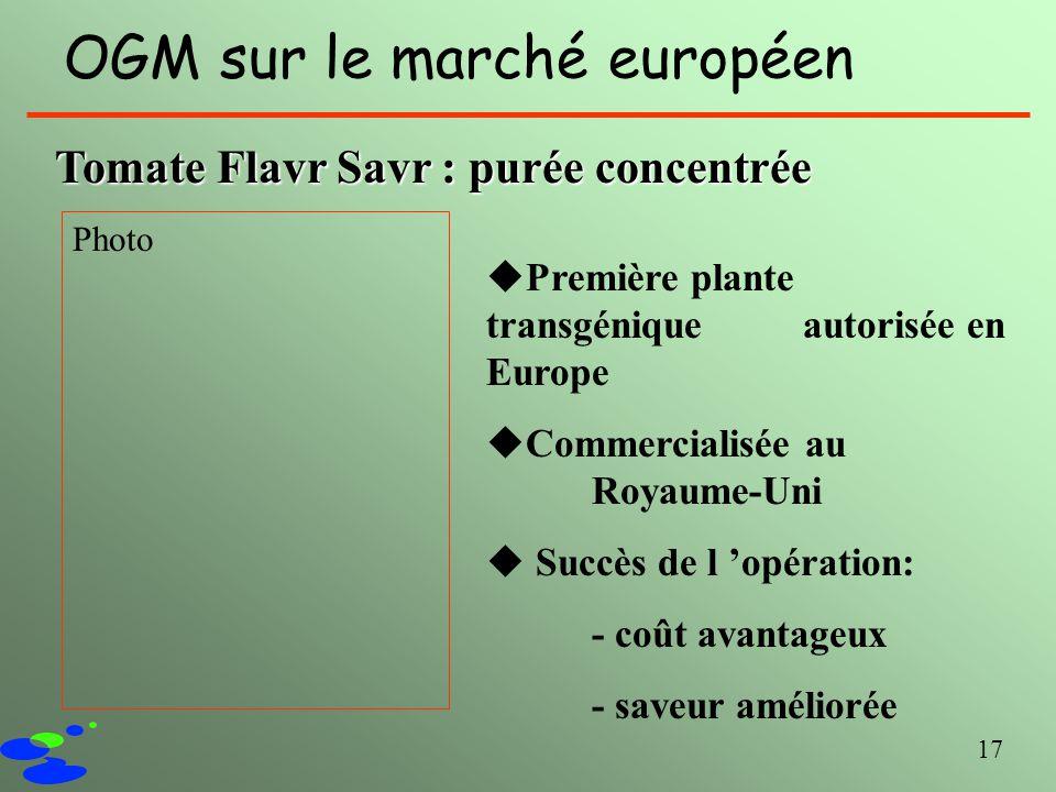 17 OGM sur le marché européen Tomate Flavr Savr : purée concentrée Photo uPremière plante transgénique autorisée en Europe uCommercialisée au Royaume-