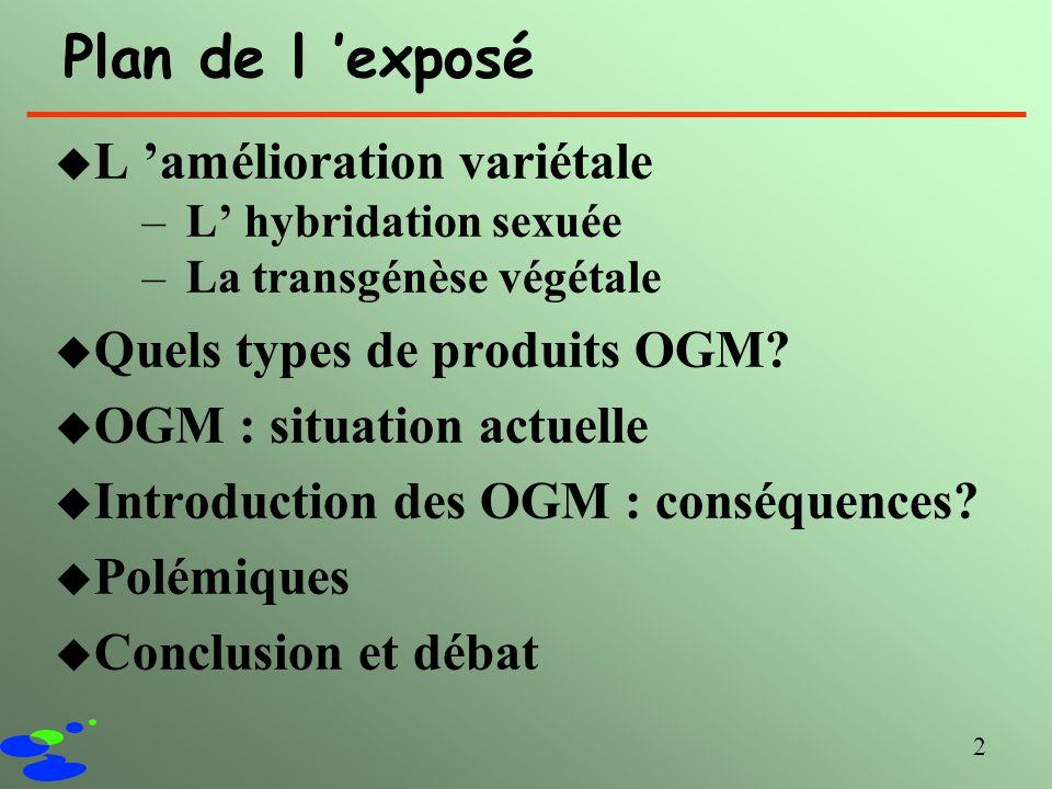 2 Plan de l exposé u L amélioration variétale –L hybridation sexuée –La transgénèse végétale u Quels types de produits OGM? u OGM : situation actuelle