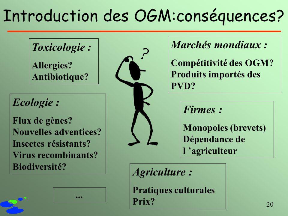 20 Introduction des OGM:conséquences? Toxicologie : Allergies? Antibiotique? Ecologie : Flux de gènes? Nouvelles adventices? Insectes résistants? Viru