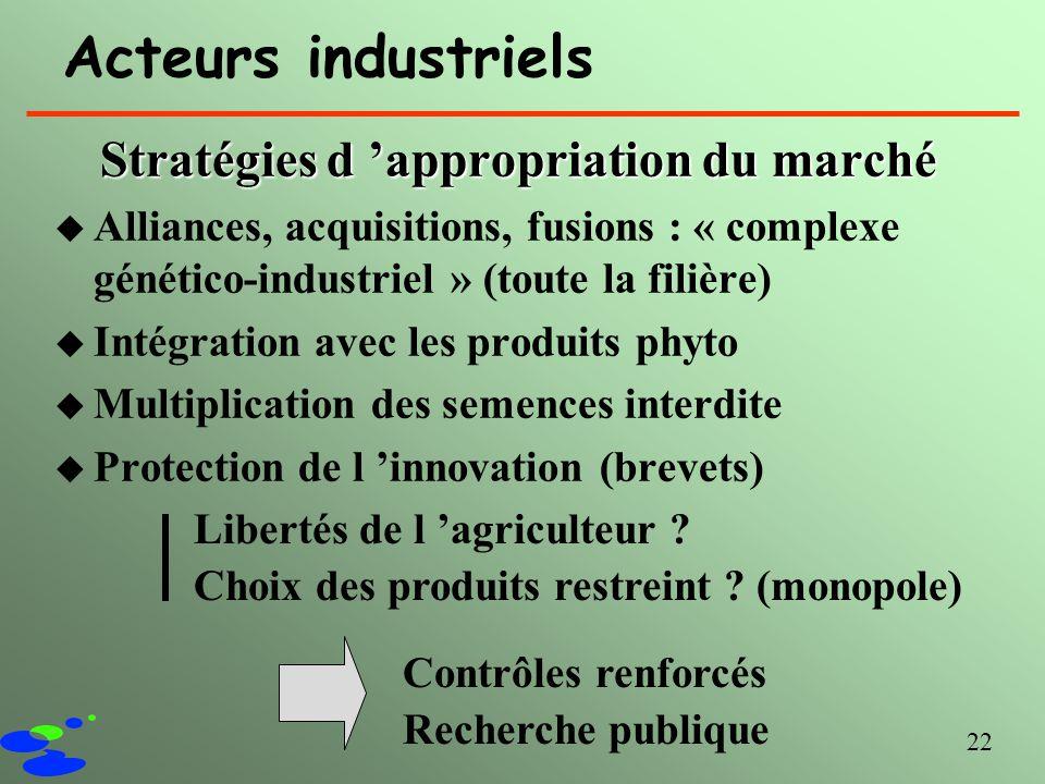 22 Libertés de l agriculteur ? Choix des produits restreint ? (monopole) Contrôles renforcés Recherche publique Acteurs industriels Stratégies d appro