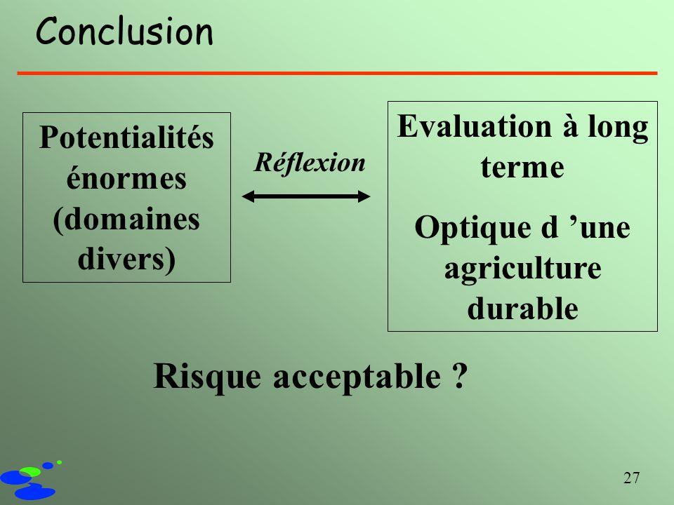 27 Conclusion Potentialités énormes (domaines divers) Evaluation à long terme Optique d une agriculture durable Réflexion Risque acceptable ?