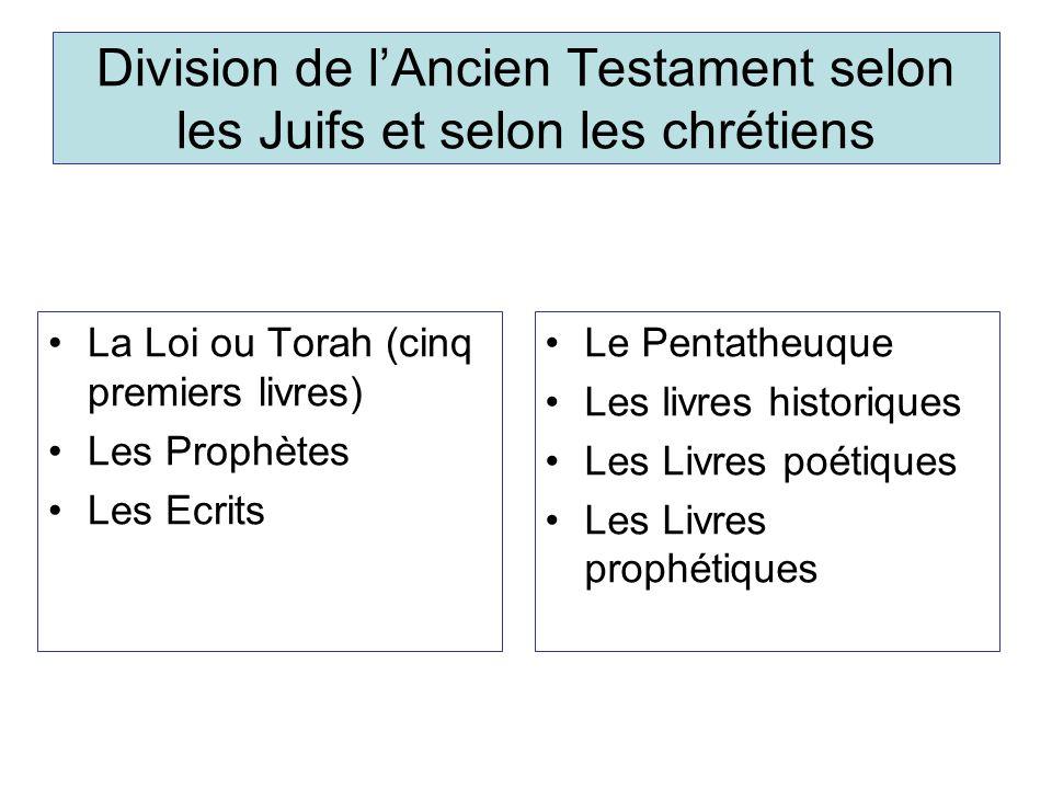 Division de lAncien Testament selon les Juifs et selon les chrétiens La Loi ou Torah (cinq premiers livres) Les Prophètes Les Ecrits Le Pentatheuque Les livres historiques Les Livres poétiques Les Livres prophétiques