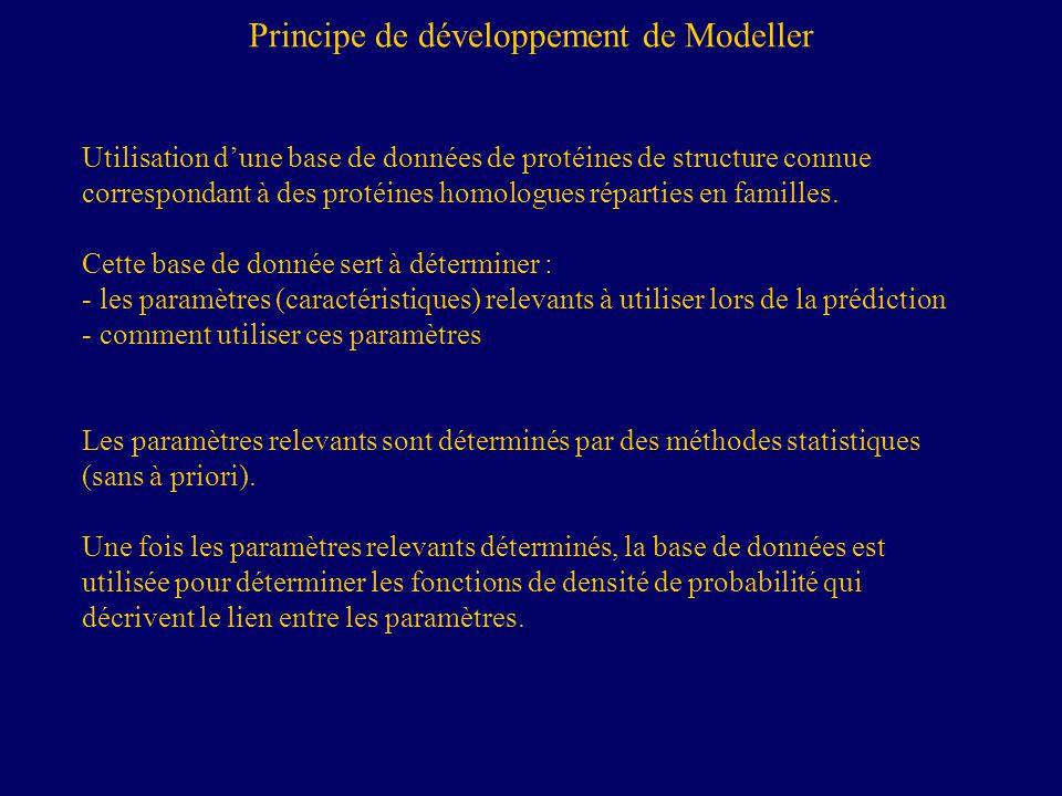 Principe de développement de Modeller Utilisation dune base de données de protéines de structure connue correspondant à des protéines homologues réparties en familles.