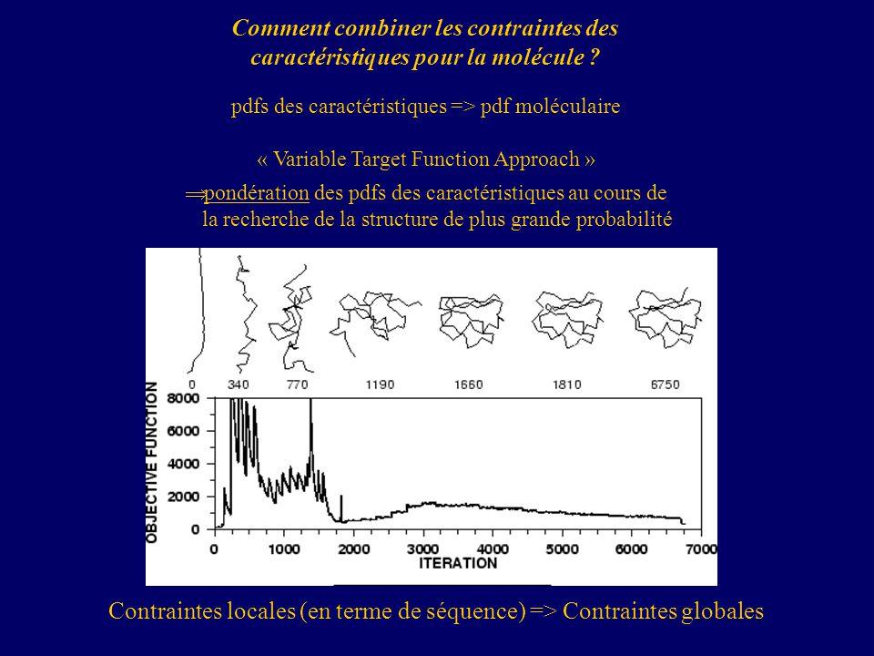 pdfs des caractéristiques => pdf moléculaire « Variable Target Function Approach » pondération des pdfs des caractéristiques au cours de la recherche de la structure de plus grande probabilité Contraintes locales (en terme de séquence) => Contraintes globales Comment combiner les contraintes des caractéristiques pour la molécule ?