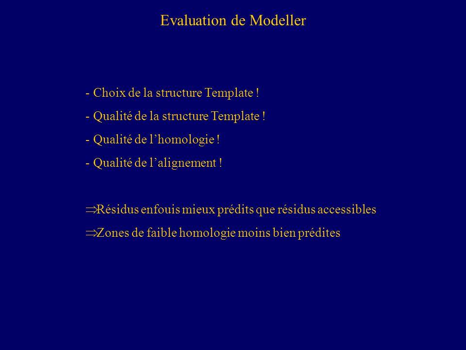 Evaluation de Modeller - Choix de la structure Template .