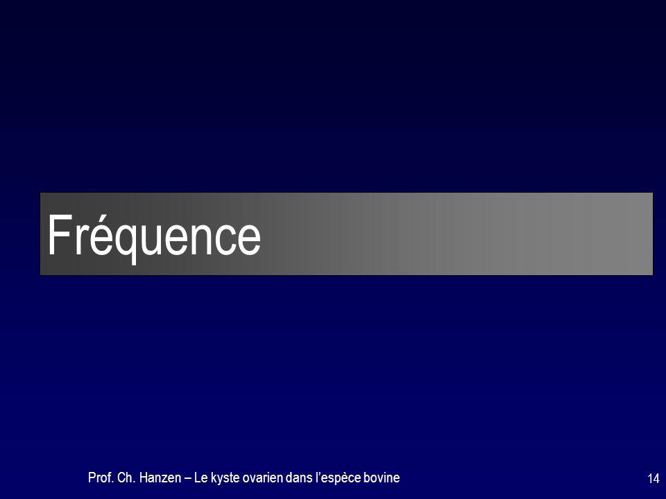Prof. Ch. Hanzen – Le kyste ovarien dans lespèce bovine 14 Fréquence