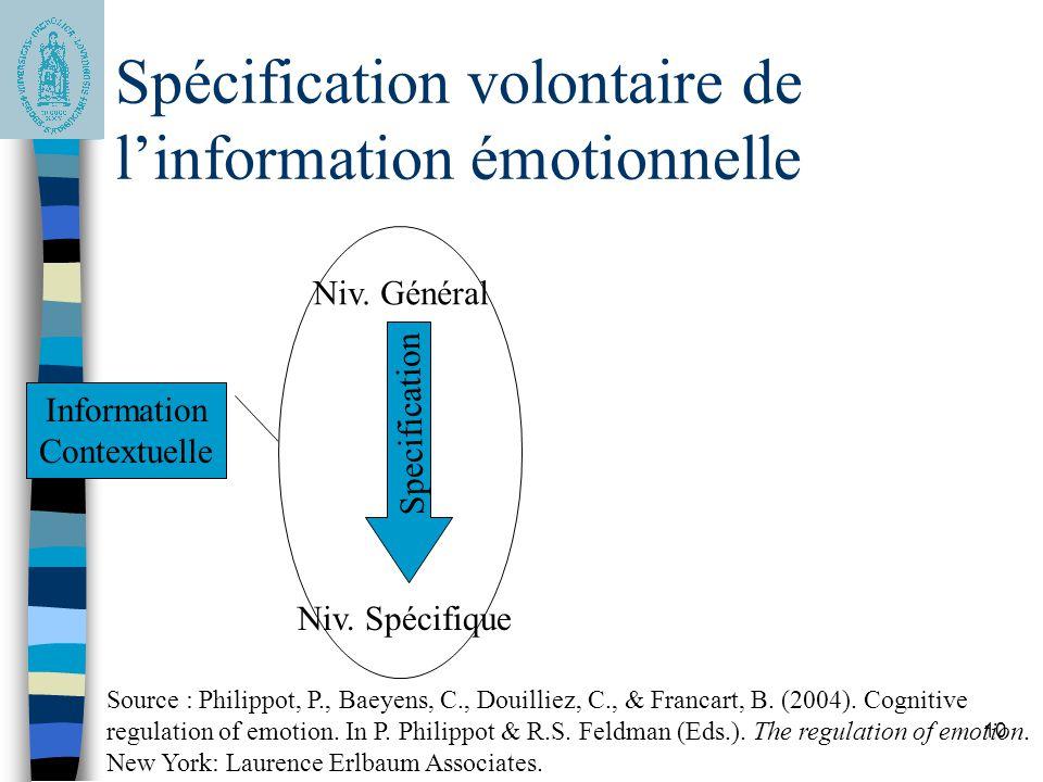 10 Spécification volontaire de linformation émotionnelle Niv. Général Niv. Spécifique Specification Information Contextuelle Source : Philippot, P., B