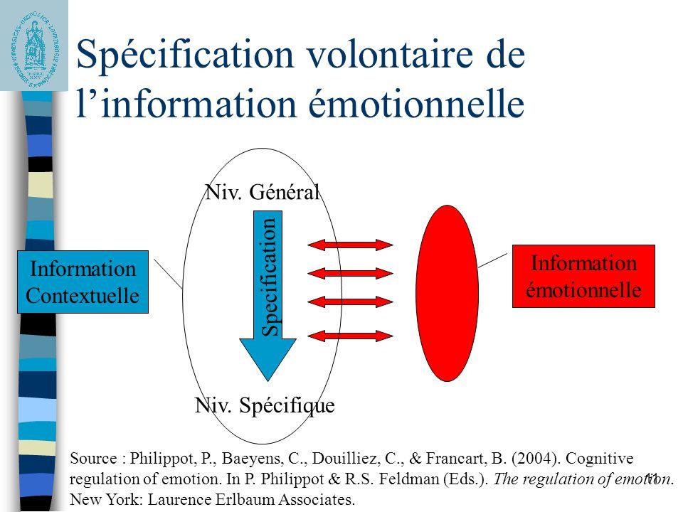 11 Spécification volontaire de linformation émotionnelle Niv. Général Niv. Spécifique Specification Information Contextuelle Information émotionnelle