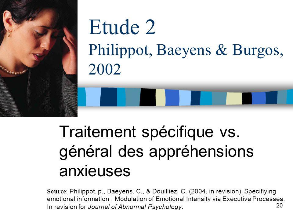 20 Etude 2 Philippot, Baeyens & Burgos, 2002 Traitement spécifique vs. général des appréhensions anxieuses Source: Philippot, p., Baeyens, C., & Douil