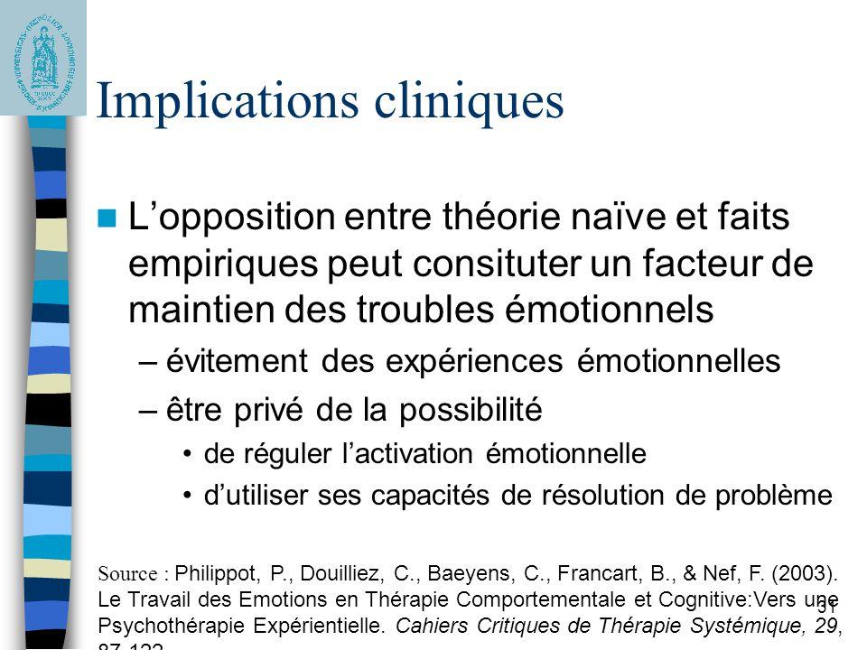 31 Implications cliniques Lopposition entre théorie naïve et faits empiriques peut consituter un facteur de maintien des troubles émotionnels –éviteme