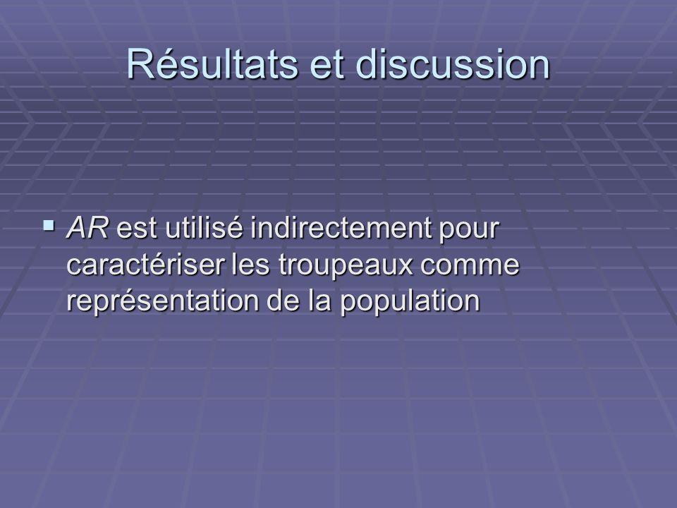 Résultats et discussion AR est utilisé indirectement pour caractériser les troupeaux comme représentation de la population AR est utilisé indirectement pour caractériser les troupeaux comme représentation de la population