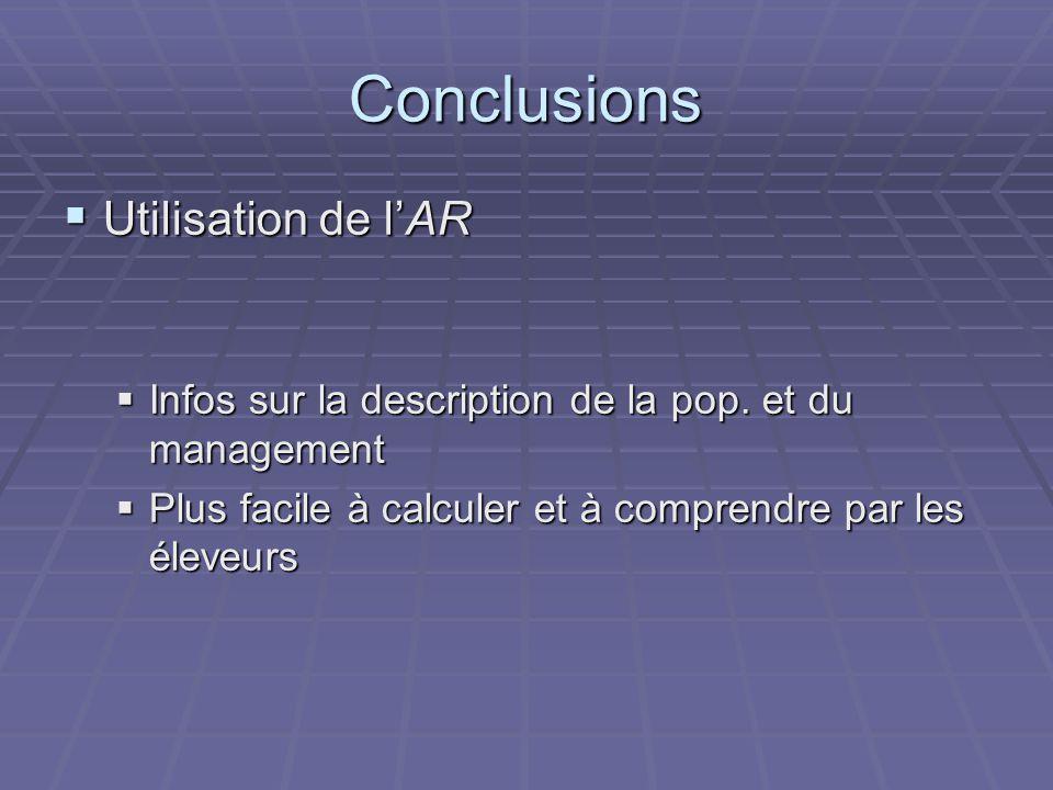 Conclusions Utilisation de lAR Utilisation de lAR Infos sur la description de la pop.