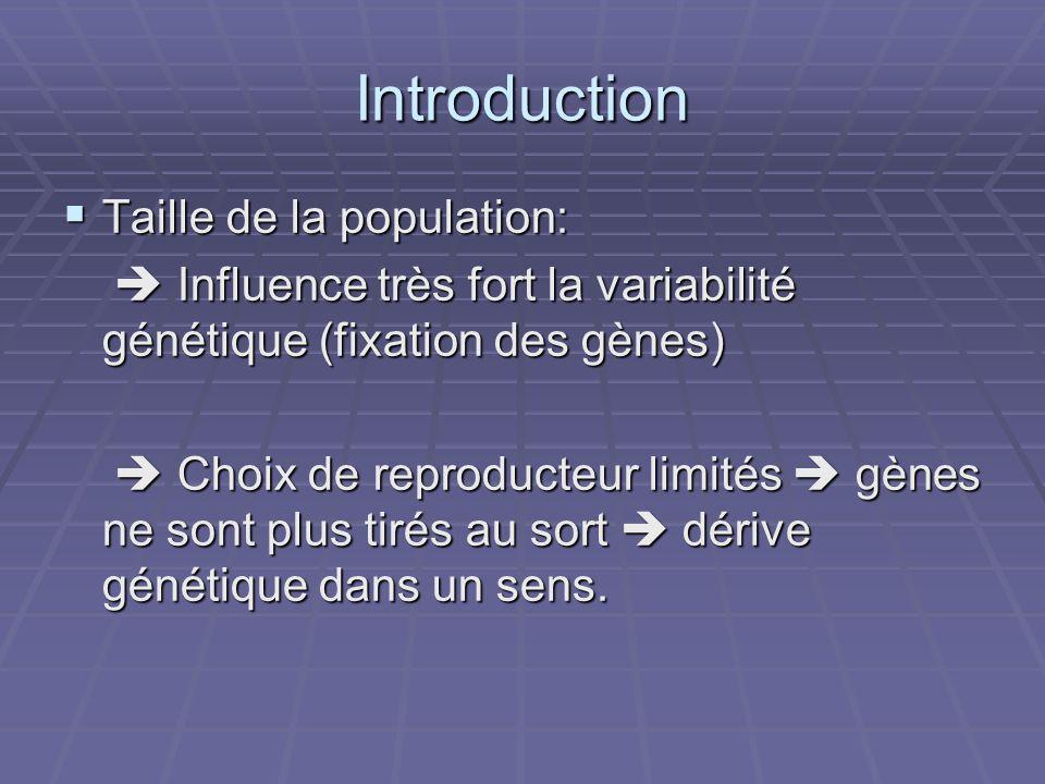 Introduction Taille de la population: Taille de la population: Influence très fort la variabilité génétique (fixation des gènes) Influence très fort la variabilité génétique (fixation des gènes) Choix de reproducteur limités gènes ne sont plus tirés au sort dérive génétique dans un sens.