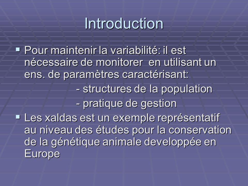 Introduction Pour maintenir la variabilité: il est nécessaire de monitorer en utilisant un ens.