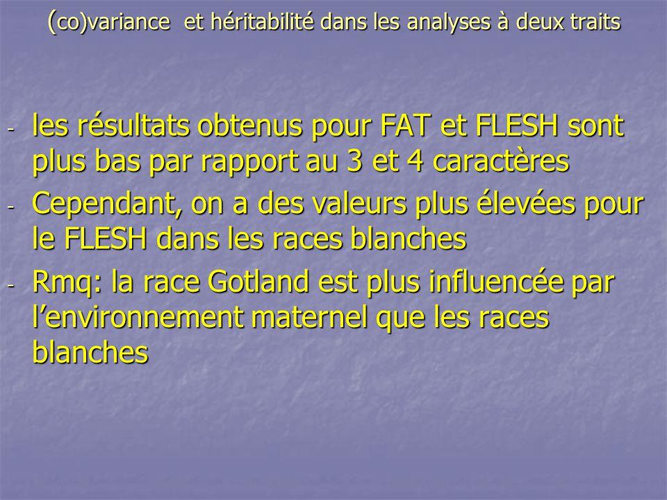 ( co)variance et héritabilité dans les analyses à deux traits ( co)variance et héritabilité dans les analyses à deux traits - les résultats obtenus po