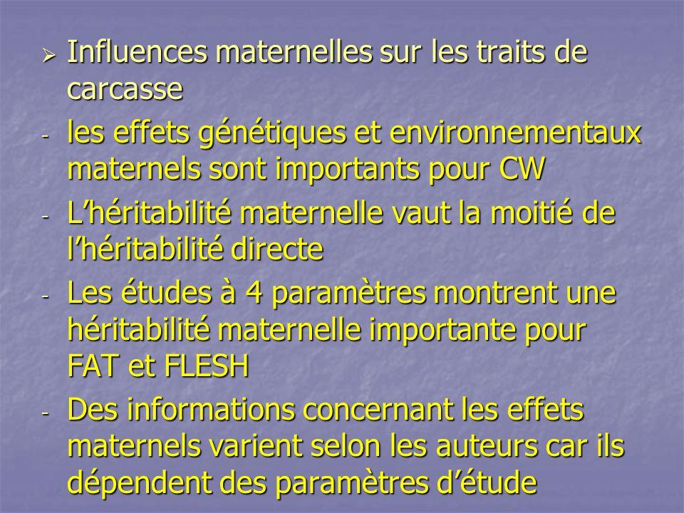 Influences maternelles sur les traits de carcasse Influences maternelles sur les traits de carcasse - les effets génétiques et environnementaux matern