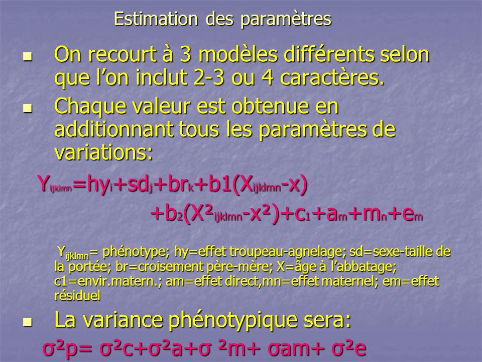 Estimation des paramètres Estimation des paramètres On recourt à 3 modèles différents selon que lon inclut 2-3 ou 4 caractères. On recourt à 3 modèles