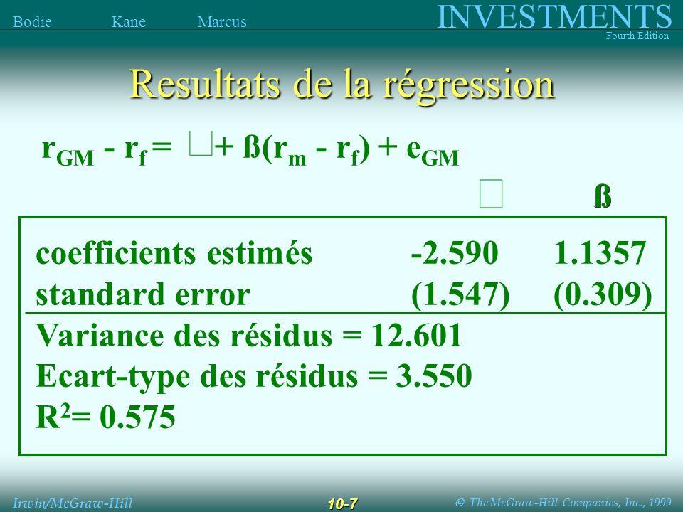 The McGraw-Hill Companies, Inc., 1999 INVESTMENTS Fourth Edition Bodie Kane Marcus Irwin/McGraw-Hill 10-7 coefficients estimés standard error Variance des résidus = 12.601 Ecart-type des résidus = 3.550 R 2 = 0.575 ß ß -2.590 (1.547) 1.1357 (0.309) r GM - r f = + ß(r m - r f ) + e GM Resultats de la régression
