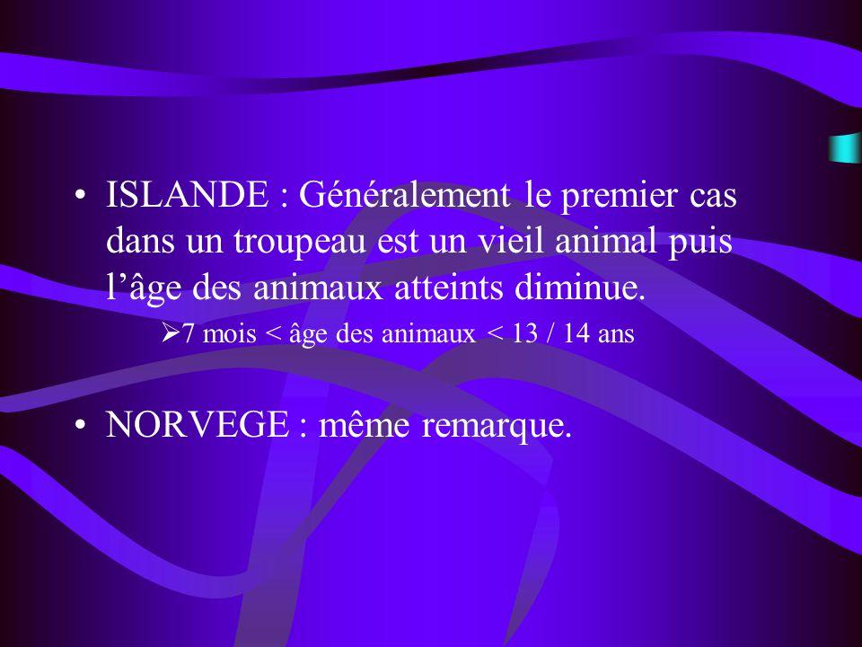 ISLANDE : Généralement le premier cas dans un troupeau est un vieil animal puis lâge des animaux atteints diminue. 7 mois < âge des animaux < 13 / 14