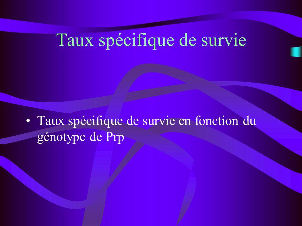 Taux spécifique de survie Taux spécifique de survie en fonction du génotype de Prp