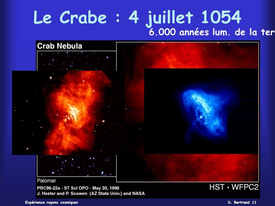 D. Bertrand 11Expérience rayons cosmiques Le Crabe : 4 juillet 1054 6.000 années lum. de la terre