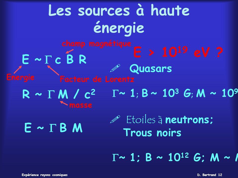 D. Bertrand 12Expérience rayons cosmiques Les sources à haute énergie E ~ c B R Energie Facteur de Lorentz masse champ magnétique Etoiles à neutrons;