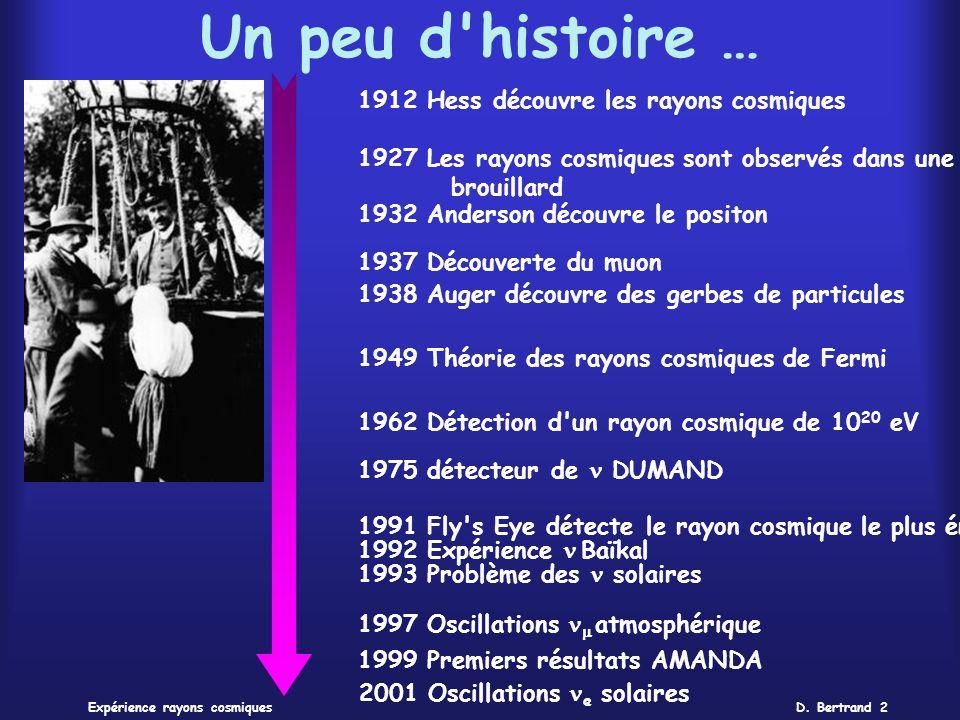 D. Bertrand 2Expérience rayons cosmiques Un peu d'histoire … 1927 Les rayons cosmiques sont observés dans une chambre brouillard 1932 Anderson découvr