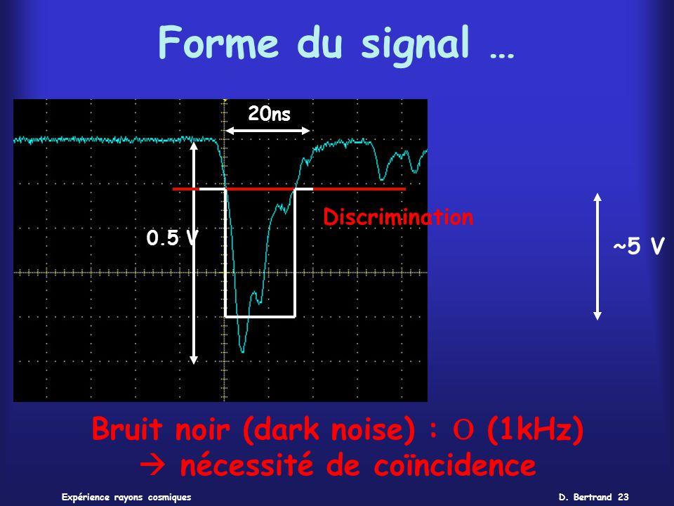 D. Bertrand 23Expérience rayons cosmiques Forme du signal … 20ns 0.5 V ~5 V Discrimination Bruit noir (dark noise) : O (1kHz) nécessité de coïncidence