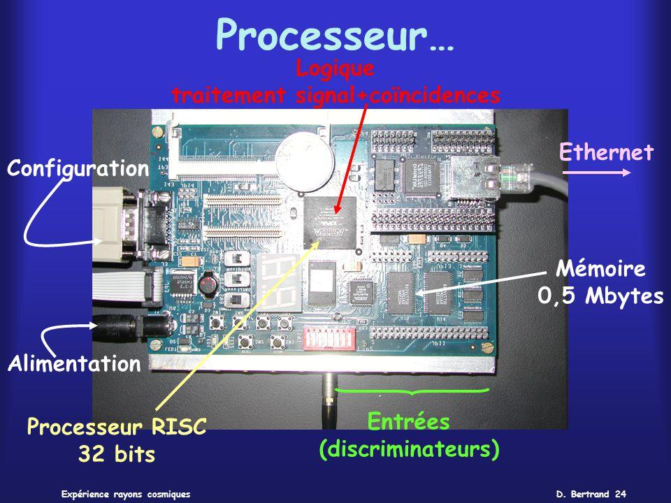 D. Bertrand 24Expérience rayons cosmiques Processeur… Ethernet Processeur RISC 32 bits Alimentation Configuration Mémoire 0,5 Mbytes Entrées (discrimi