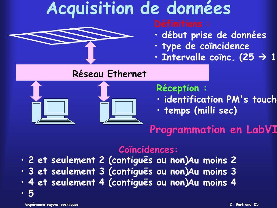 D. Bertrand 25Expérience rayons cosmiques Acquisition de données Réseau Ethernet Définitions : début prise de données type de coïncidence Intervalle c
