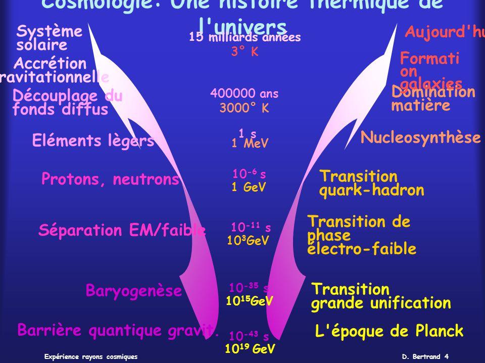 D. Bertrand 4Expérience rayons cosmiques Cosmologie: Une histoire thermique de l'univers 10 -43 s 10 19 GeV Barrière quantique gravit. 10 -35 s 10 15