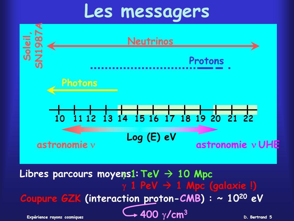 D. Bertrand 5Expérience rayons cosmiques Les messagers 10121113151417161918202221 Log (E) eV Neutrinos Photons Protons Soleil, SN1987A astronomie astr