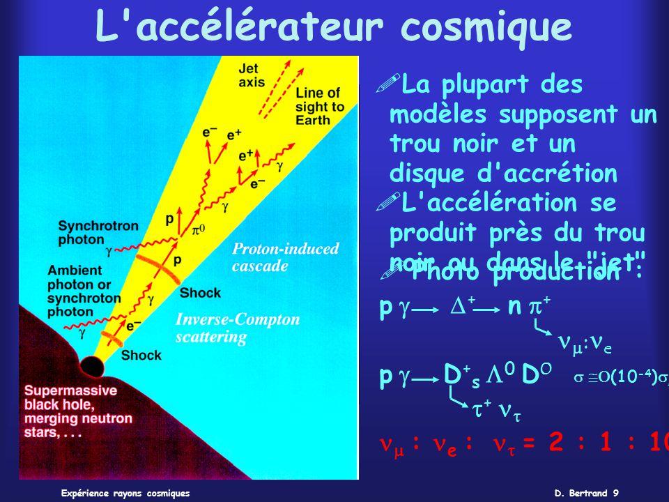 D. Bertrand 9Expérience rayons cosmiques L'accélérateur cosmique La plupart des modèles supposent un trou noir et un disque d'accrétion L'accélération