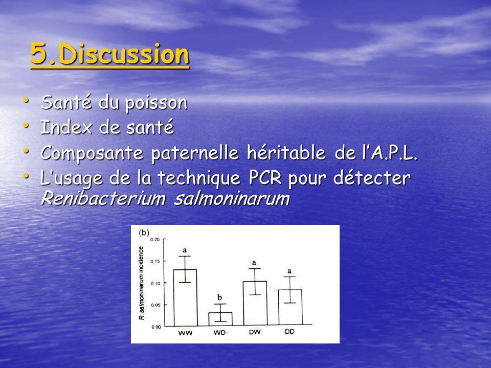 H.A.I.(évaluation de létat de santé): 91,2% des saumons ont un score de 0 Taux de survie: DD 92,4% ; DW et WD taux intermediaires par rapport aux lign