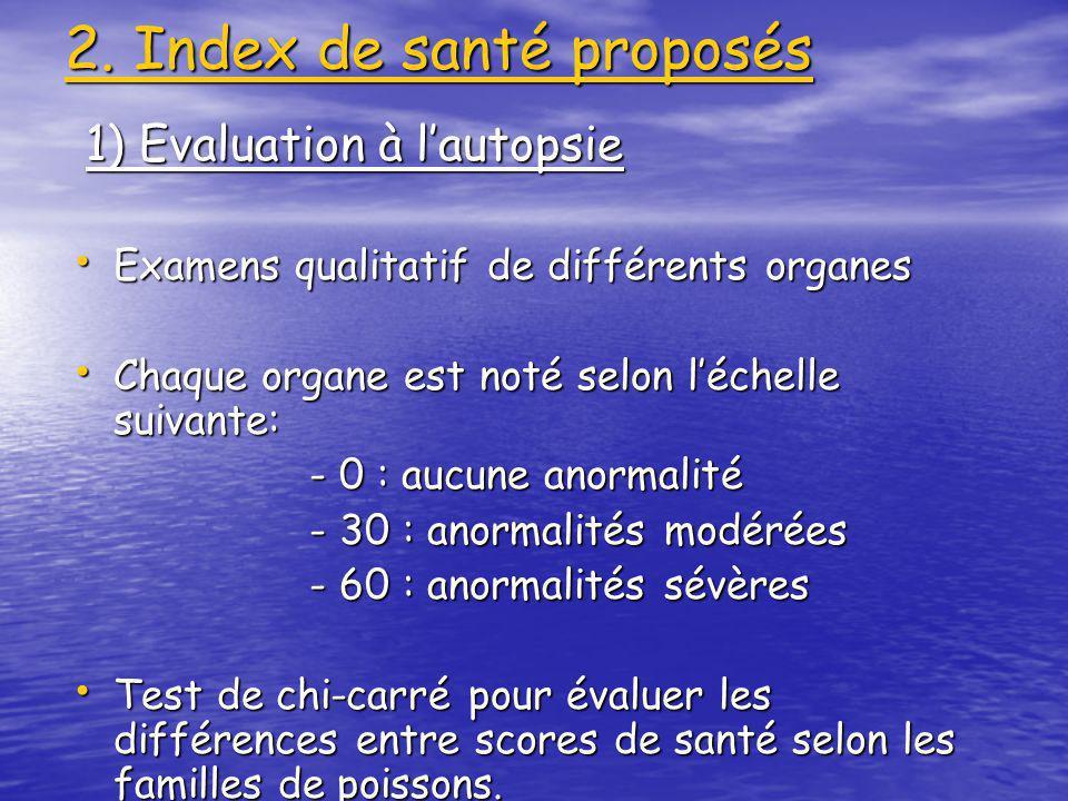2.Index de santé proposés 2.