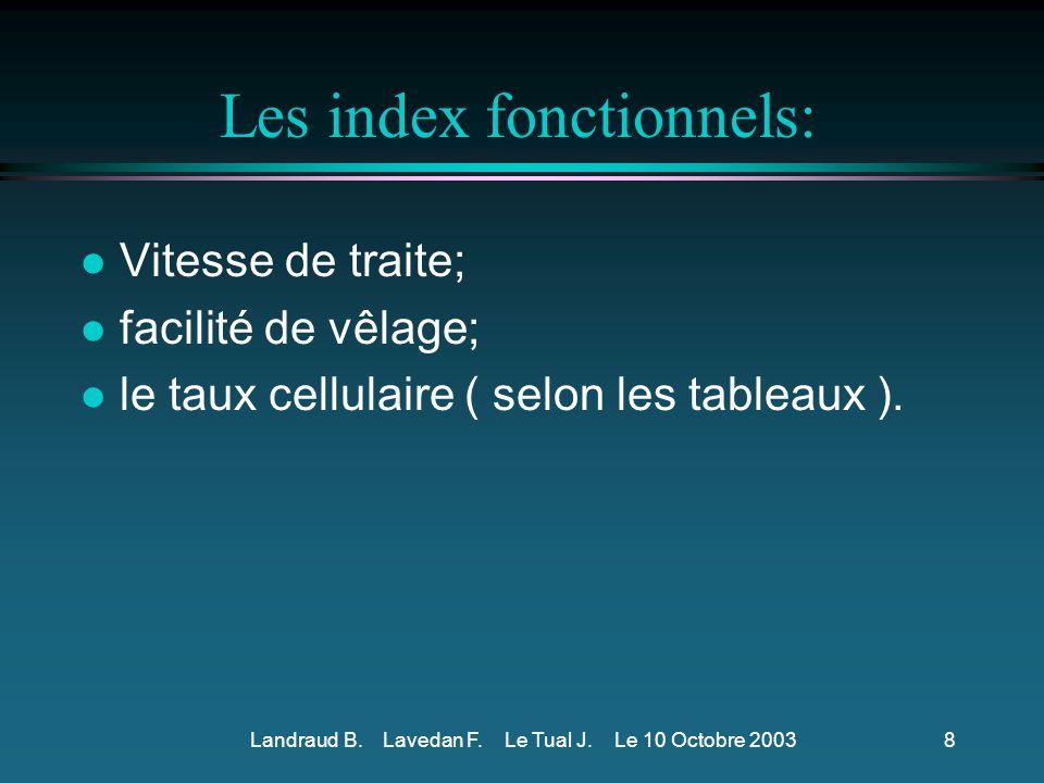 Landraud B.Lavedan F. Le Tual J.