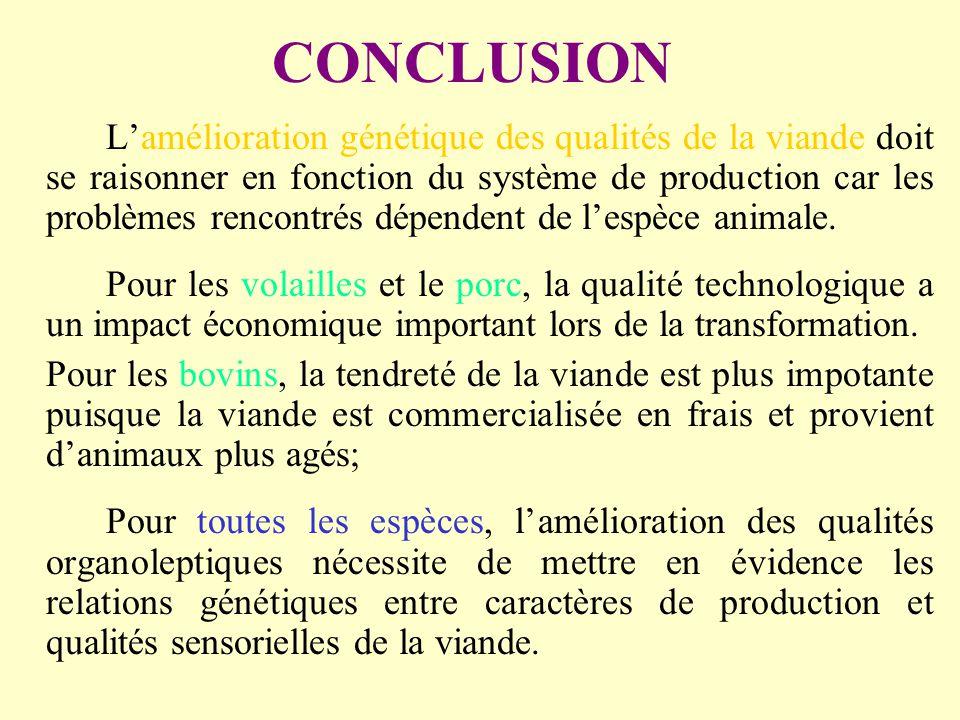 CONCLUSION Lamélioration génétique des qualités de la viande doit se raisonner en fonction du système de production car les problèmes rencontrés dépendent de lespèce animale.