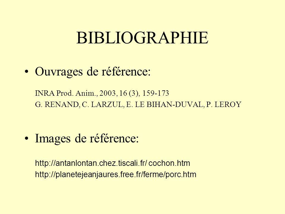 BIBLIOGRAPHIE Ouvrages de référence: INRA Prod. Anim., 2003, 16 (3), 159-173 G. RENAND, C. LARZUL, E. LE BIHAN-DUVAL, P. LEROY Images de référence: ht