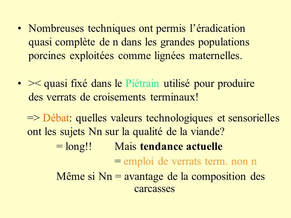 Nombreuses techniques ont permis léradication quasi complète de n dans les grandes populations porcines exploitées comme lignées maternelles. >< quasi