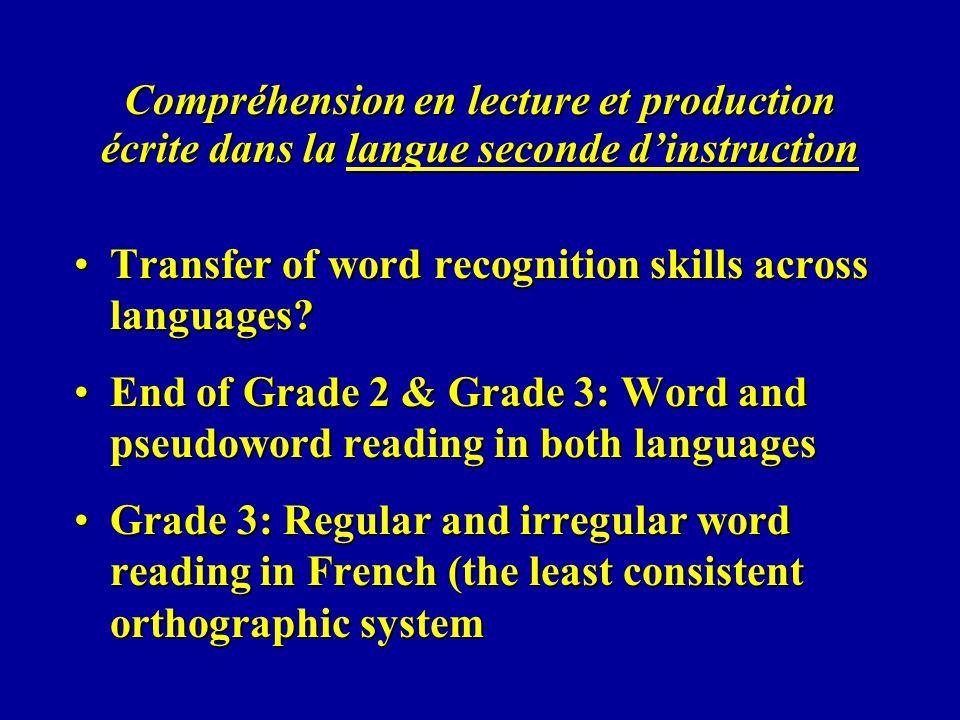 Compréhension en lecture et production écrite dans la langue seconde dinstruction Transfer of word recognition skills across languages?Transfer of wor