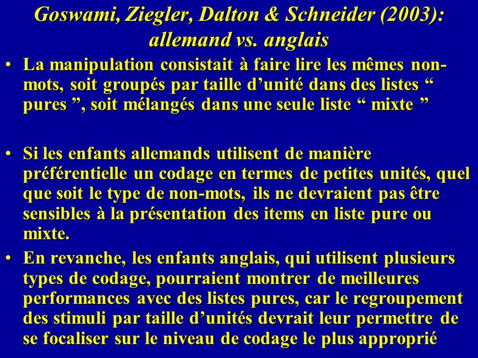 Goswami, Ziegler, Dalton & Schneider (2003): allemand vs. anglais La manipulation consistait à faire lire les mêmes non- mots, soit groupés par taille