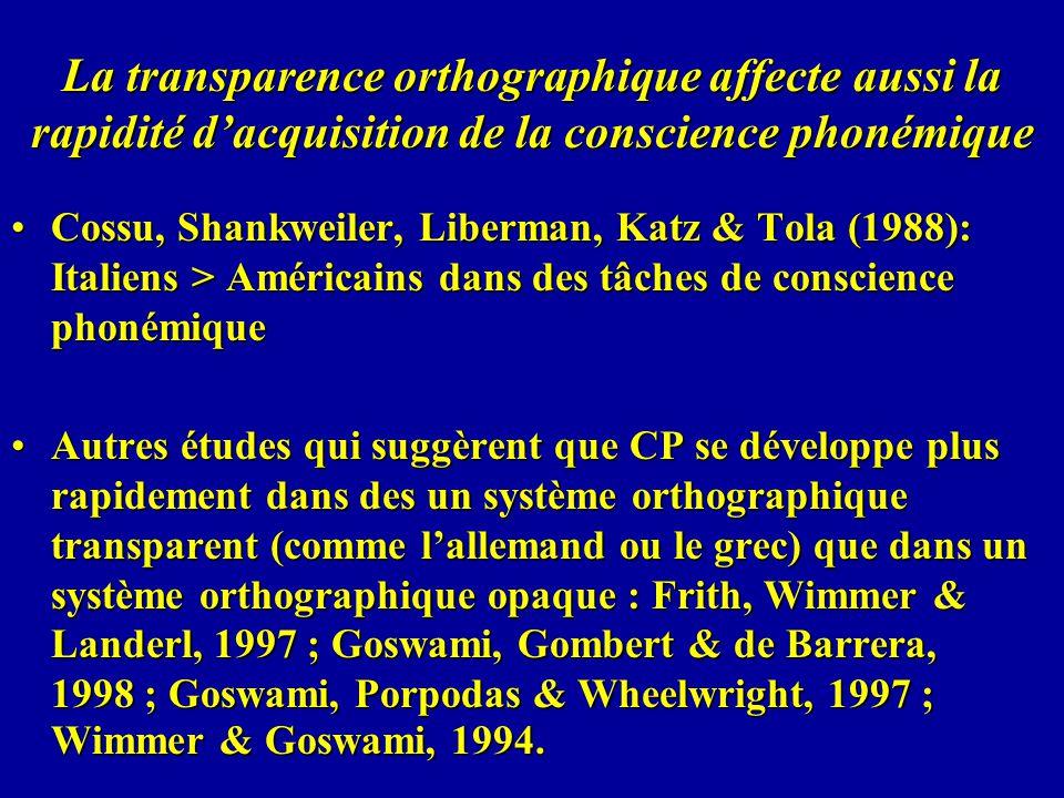 La transparence orthographique affecte aussi la rapidité dacquisition de la conscience phonémique Cossu, Shankweiler, Liberman, Katz & Tola (1988): It
