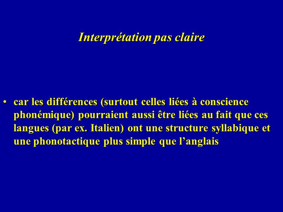 Interprétation pas claire car les différences (surtout celles liées à conscience phonémique) pourraient aussi être liées au fait que ces langues (par