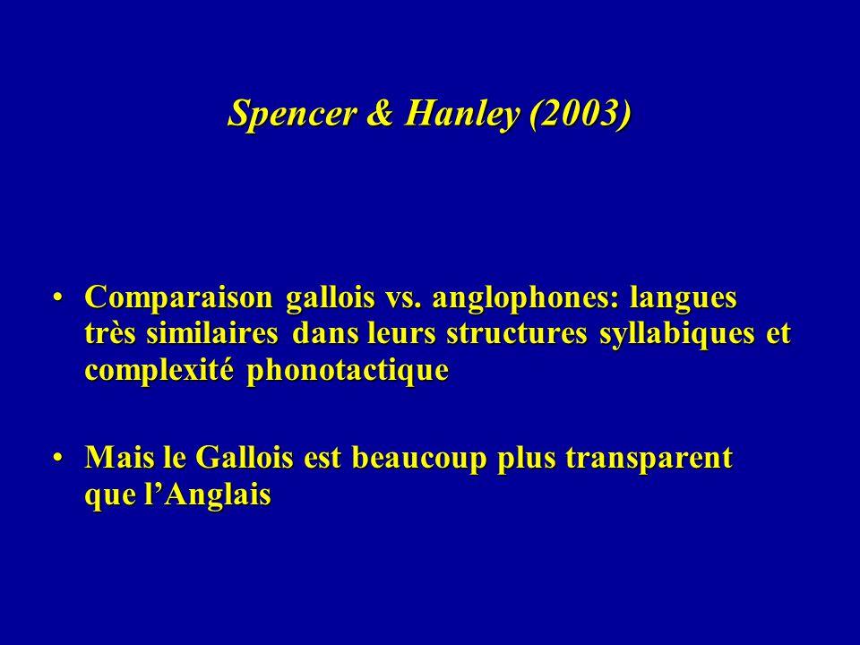 Spencer & Hanley (2003) Comparaison gallois vs. anglophones: langues très similaires dans leurs structures syllabiques et complexité phonotactiqueComp