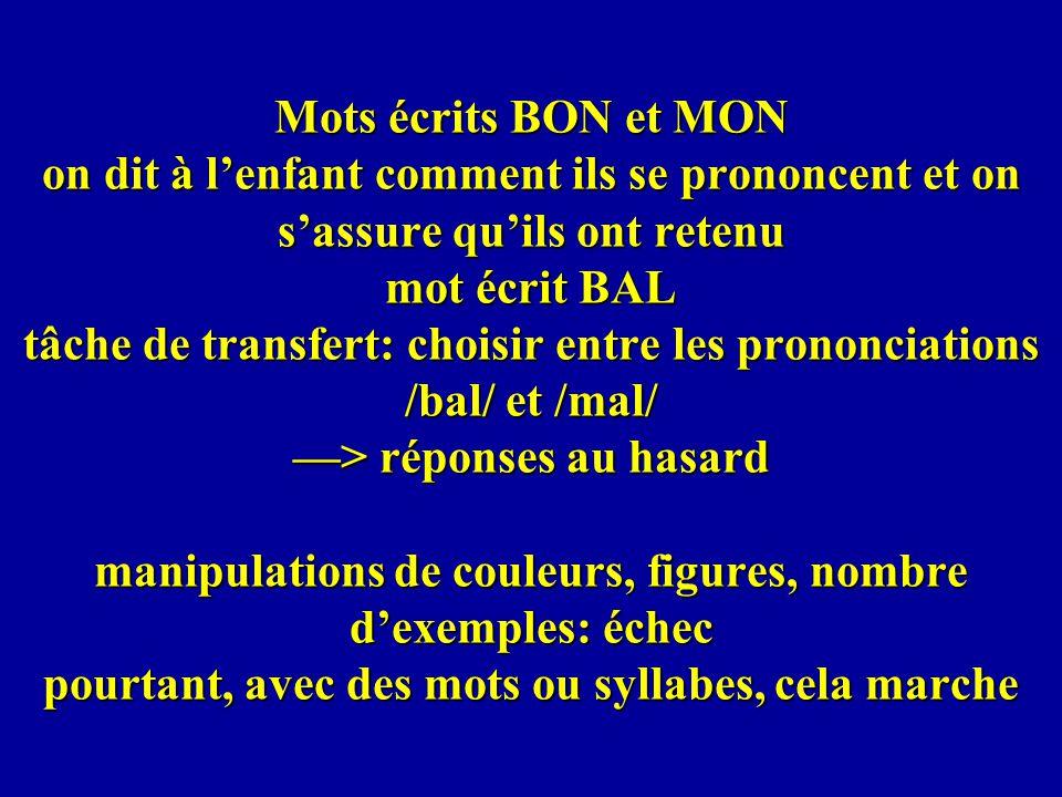 Mots écrits BON et MON on dit à lenfant comment ils se prononcent et on sassure quils ont retenu mot écrit BAL tâche de transfert: choisir entre les p